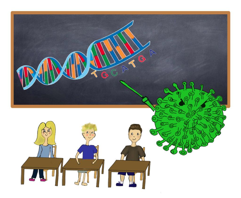 enseñar ciencia en pandemia